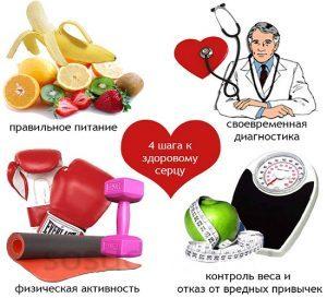 Диета при заболеваниях сердца, атеросклерозе, гипертонической болезни