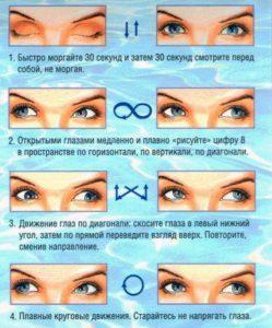 Этапы лечения с помощью соляризации для глаз