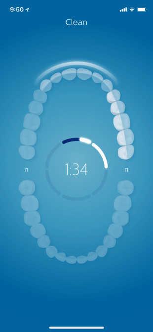 Электрическая зубная щётка Philips Sonicare