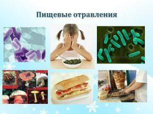 Пищевое отравление лечение в домашних условиях