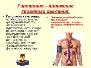 Понижение кровяного давления в домашних условиях
