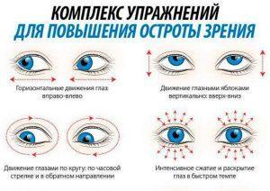 Улучшение зрения лечение народными методами