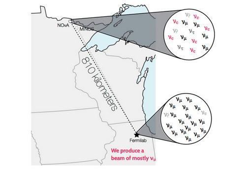 Рис. 5. Схема эксперимента NOvA