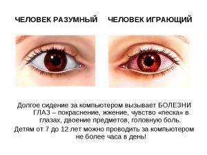 Лечение боли в глазах