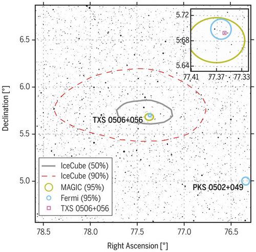 Рис. 3. Совмещенные результаты наблюдений разных телескопов в районе блазара TXS 0506+056