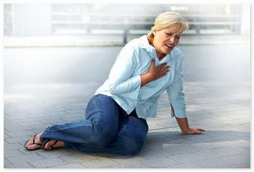 Диагностика астмы, у взрослых