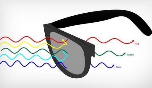 Как работают очки от дальтонизма?